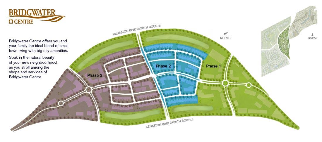 imap-centre-phases